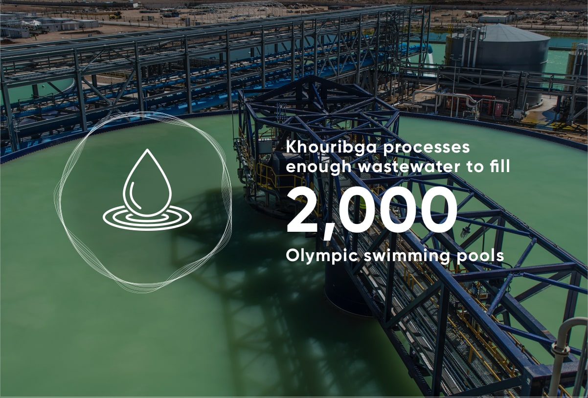 OCP_Khourigba_plant_infographic